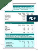 2010-11 Budget Department Budgets Excerpt