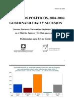 Encuesta GEA-ISA en el Distrito Federal (enero de 2006)