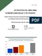 Encuesta GEA-ISA en el Distrito Federal (marzo de 2006)