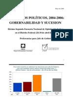 Encuesta GEA-ISA en el Distrito Federal (abril de 2006)