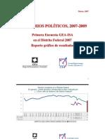Encuesta GEA-ISA en el Distrito Federal (marzo de 2007)