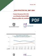 Encuesta GEA-ISA en el Distrito Federal (noviembre de 2008)