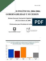 Encuesta Nacional GEA-ISA (febrero de 2006)