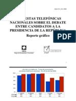 Encuestas Telefónicas Nacionales GEA-ISA (abril 25-26 de 2006)