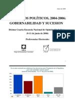 1a. Encuesta Nacional GEA-ISA (junio de 2006)
