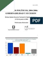 2a. Encuesta Nacional GEA-ISA (junio de 2006)