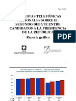 Encuestas Telefónicas Nacionales GEA-ISA (junio 7 de 2006)
