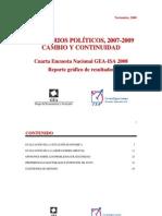 Encuesta Nacional GEA-ISA (noviembre de 2008)