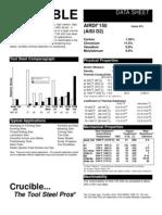 D2 Tool Steel - Crucible