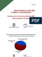 Encuesta Nacional GEA-ISA (junio de 2009)