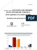 Encuesta GEA-ISA en Tabasco (octubre de 2006)