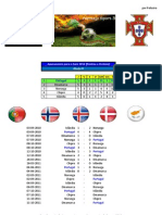 Campeonato da Europa 2012
