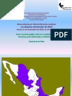 Elecciones para Gobernador 2010