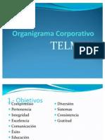 Organigrama Corporativo telmex