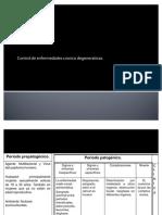 Historia Natural de La Enfermedad Cancer Cervicouterino