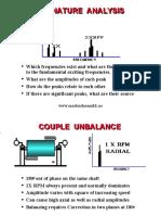 Vibration Diagnostic Chart