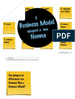 Il business model spiegato a mia nonna