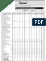 HDFC Balance Sheet 31 March 2011 29Apr