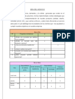 informe listo de diseño organizacional