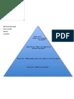 First Grade Activity Goal Pyramid