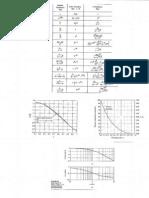 Tabelas e Grficos Para a REC