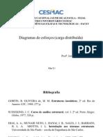 Aula_11_-_Cargas_distribuídas_(diagramas)-31-03