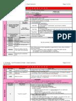 Civ Pro II Chart