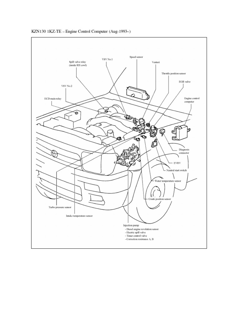 1512820937?v=1 1ktze pinin pinout throttle turbocharger 1kz engine wiring diagram at n-0.co