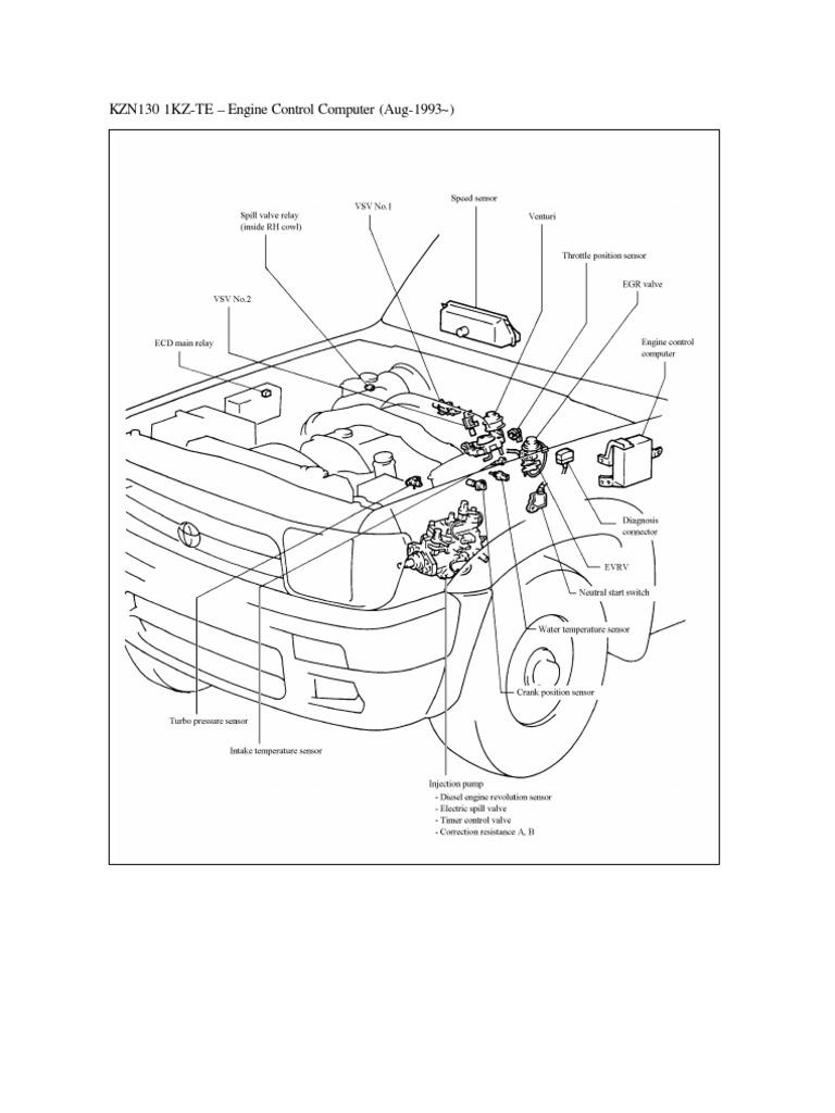 1512820937?v=1 1ktze pinin pinout throttle turbocharger 1kz engine wiring diagram at aneh.co
