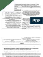 Multi Inter y Transdiciplina - Diferencias Entre Morin y Sotolongo