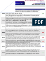 FX Weekly Commentary June 5-10 2011
