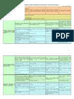 Topsweb_Quadro Competências_completo_mar2010