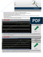 Forex Market Insight 06 June 2011