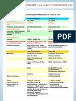 Comparativa Tubo Fluorescente Led