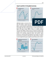 Japan's position in the global economy_EIU Report
