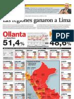 Resultados Presidenciales Peru 2011