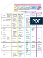 Project Delivery Matrix