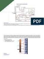 Petrochemicals Process Flowchart