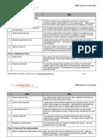 CMS Selection Checklist