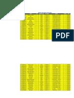 Biodata Siswa Kelas 4 2010-2011
