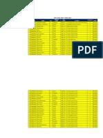 Data Siswa Kelas 5 2010-2011