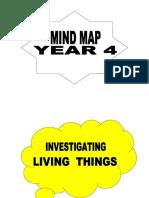 Mind Map Upsr-complete