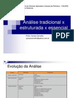 Apresentação - Análise Tradicional  Estruturada Essencial