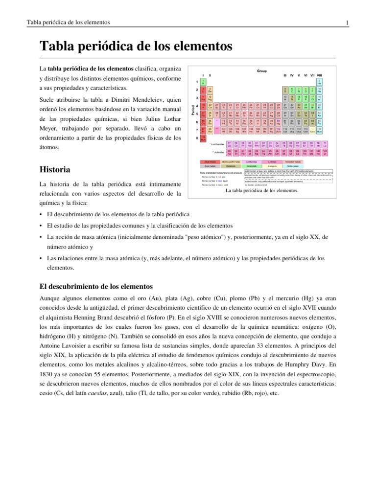 Tabla periodica urtaz Image collections