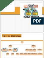 +Expocicion Planeacion y Modelado Und 4