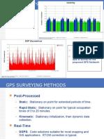 Gps Surveys
