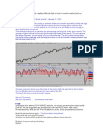 DOW WAVES 3