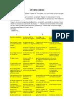 DISCURSOS DE LOS POLÍTICOS