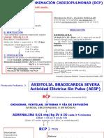 protocolos de urgencias 2008