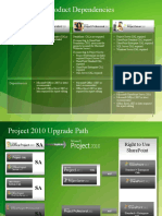 Project 2010 Licensing